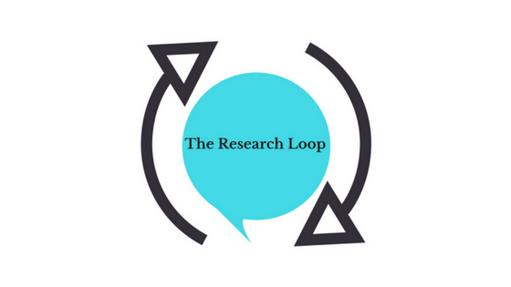 where to find research articles the research loop