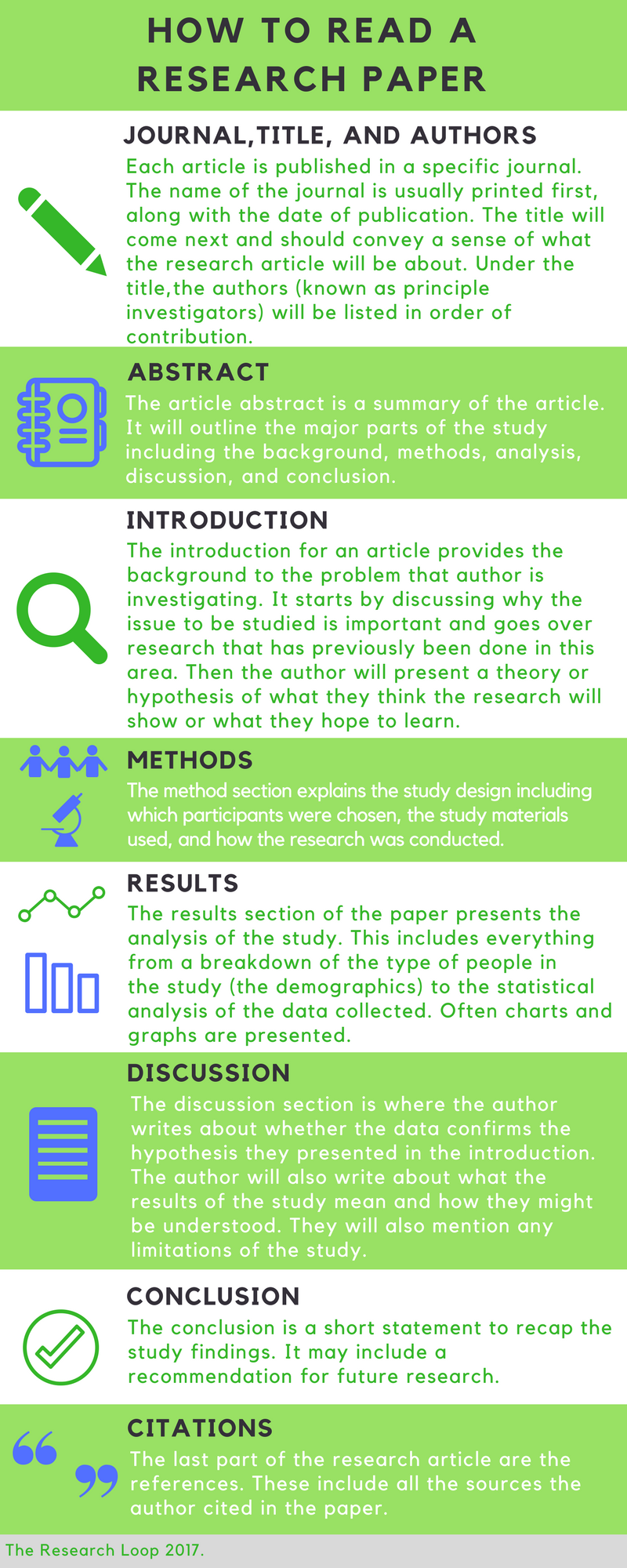 include discussion section research paper